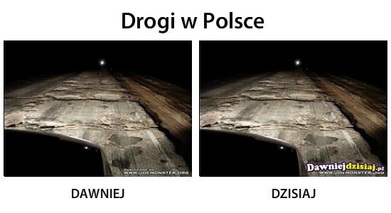Drogi w Polsce –