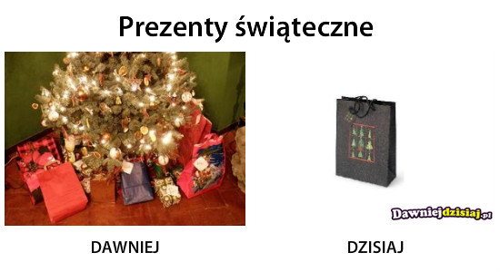 Prezenty świąteczne –