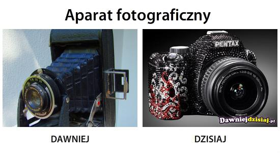 Aparat fotograficzny –