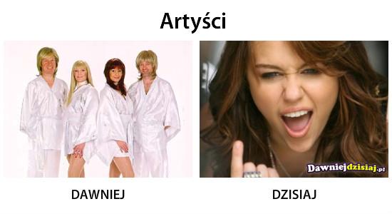 Artyści –
