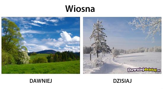 Wiosna –