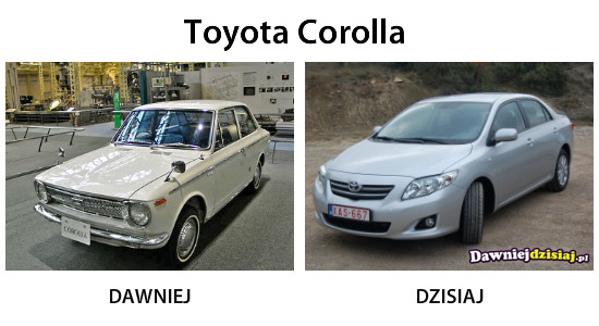 Toyota Corolla –