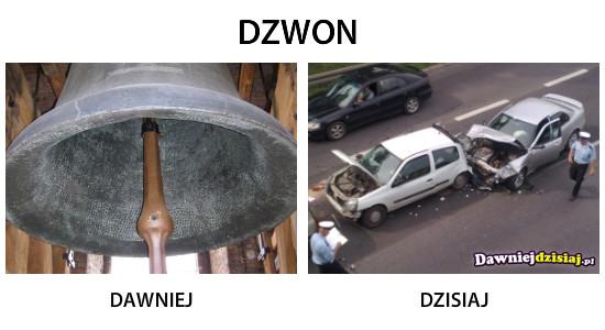 DZWON –