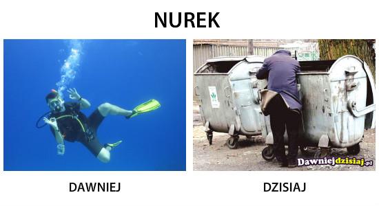 NUREK –
