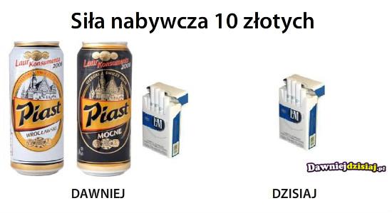 Siła nabywcza 10 złotych –