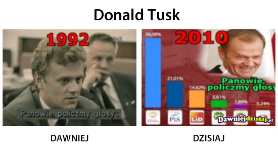 Donald Tusk –