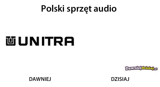 Polski sprzęt audio –