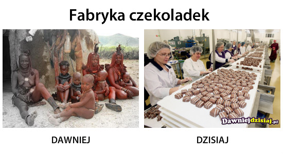 Fabryka czekoladek –