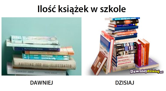 Ilość książek w szkole –
