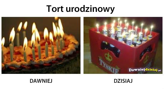Tort urodzinowy –