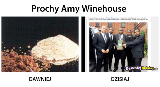 Prochy Amy Winehouse –