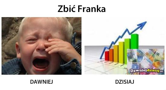 Zbić Franka –