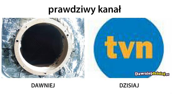 Prawdziwy kanał –