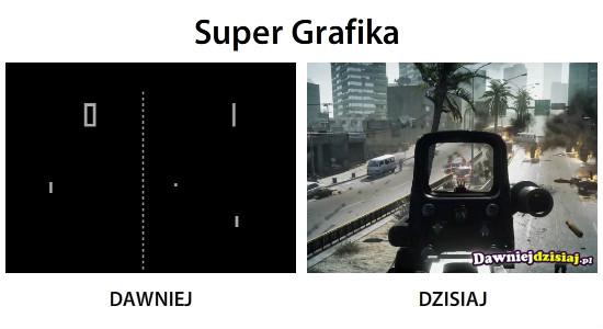 Super Grafika –