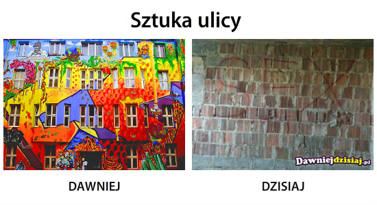Sztuka ulicy –