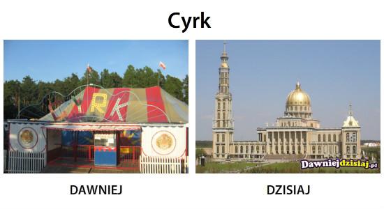 Cyrk –
