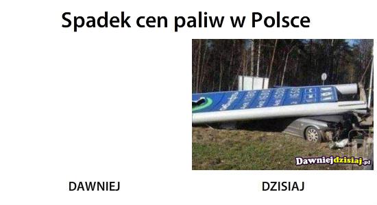 Spadek cen paliw w Polsce –