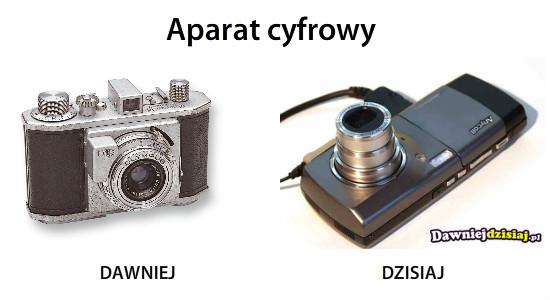 Aparat cyfrowy –