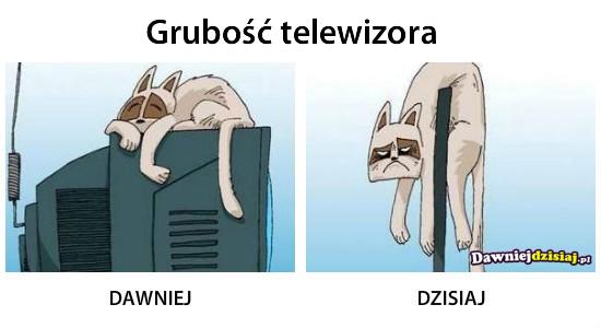 Grubość telewizora –