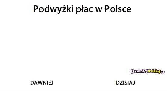 Podwyżki płac w Polsce –