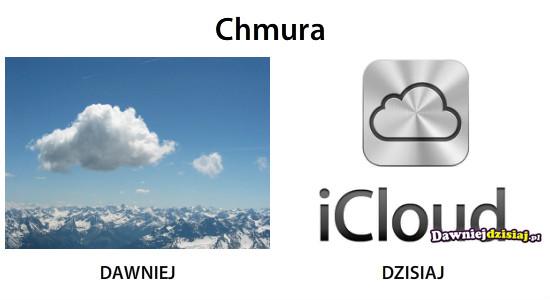 Chmura –