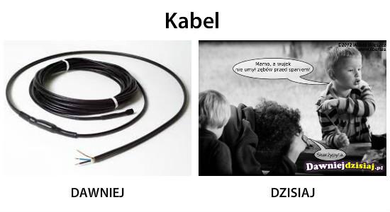 Kabel –