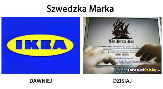 Szwedzka Marka –
