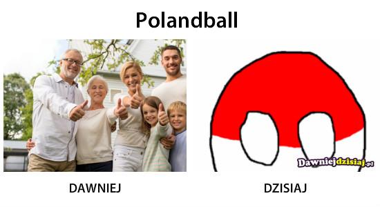 Polandball –